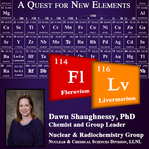 Behold Livermorium: A Quest for New Elements
